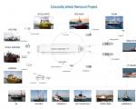 Concordia Wreck Removal Project
